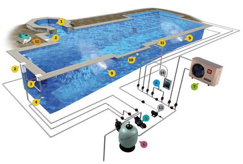 Instalación de accesorios y depuradores para piscinas